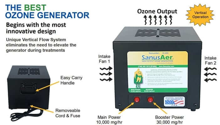 The best ozone generator begins with the most innovative design, and our unique vertical flow system eliminates the need to elevate the generator during treatments.