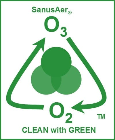Ozone is a Green Technology